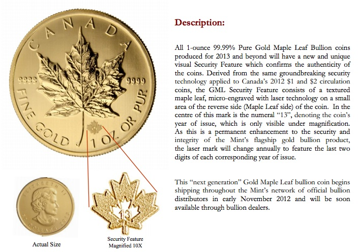 Buy Gold Maple Leaf 1oz Coins Online 9999 Fine Gold